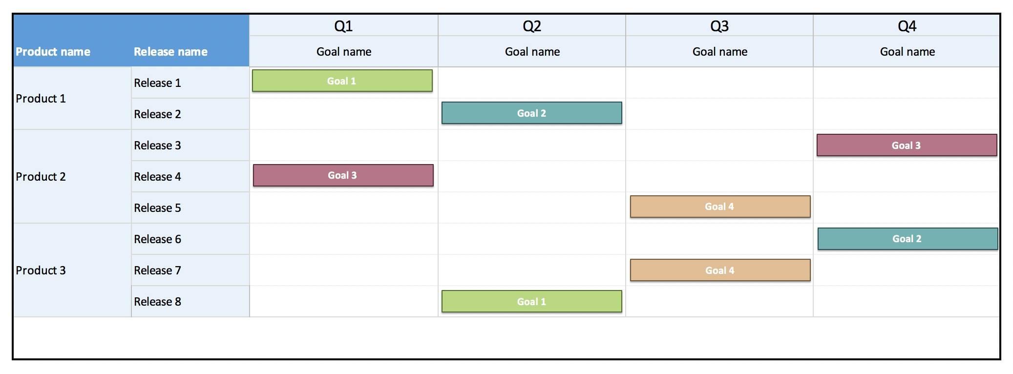 Roadmap Excel Template