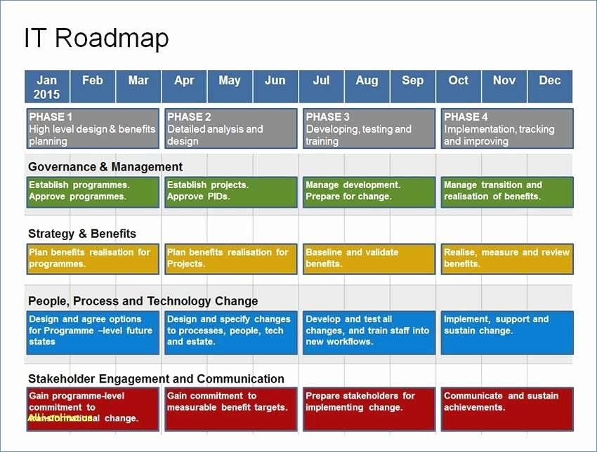 Roadmap Format Ppt