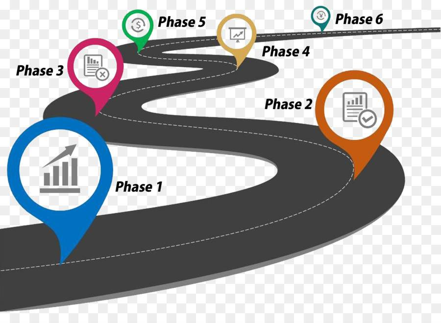 Roadmap Powerpoint Template Microsoft