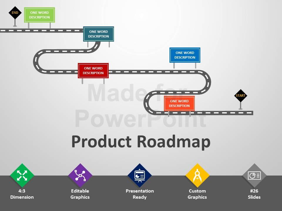 Roadmap Ppt Slide Template