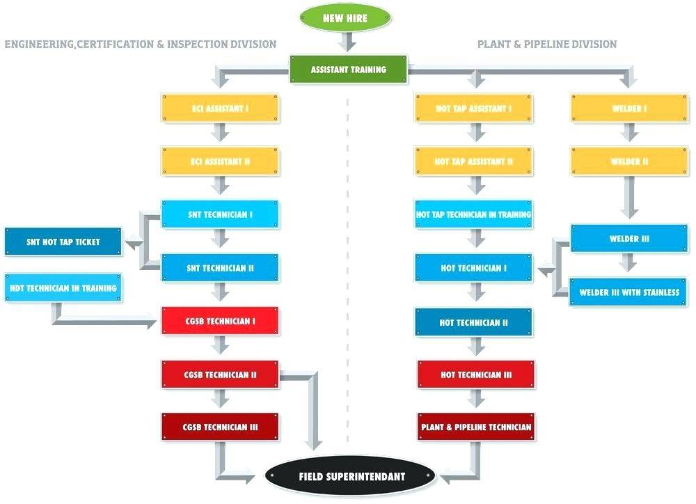 Roadmap Presentation Format