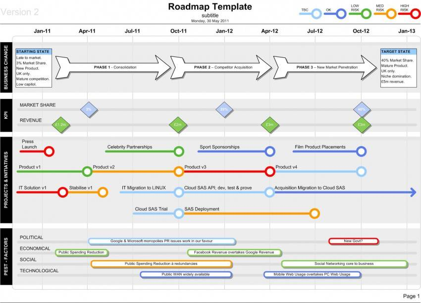 Roadmap Template Ppt For Free