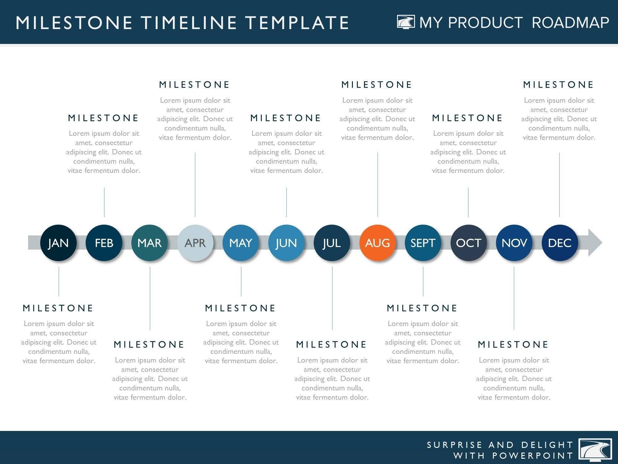 Roadmap Timeline Example