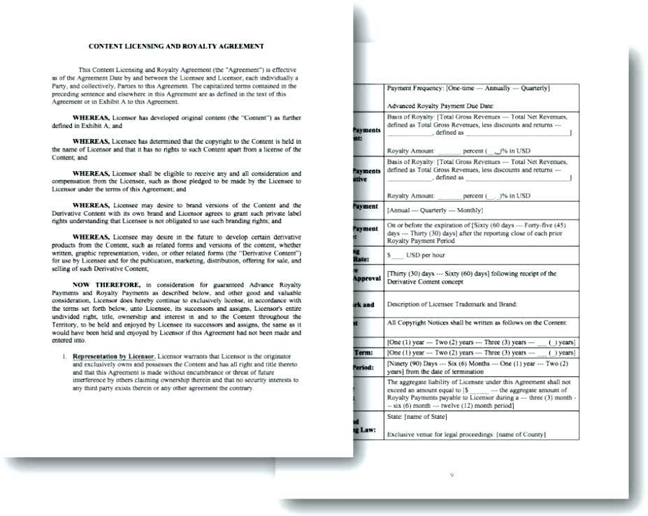 Royalty Agreement Template Uk