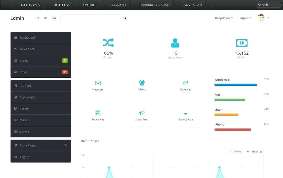 Ruby On Rails Admin Templates
