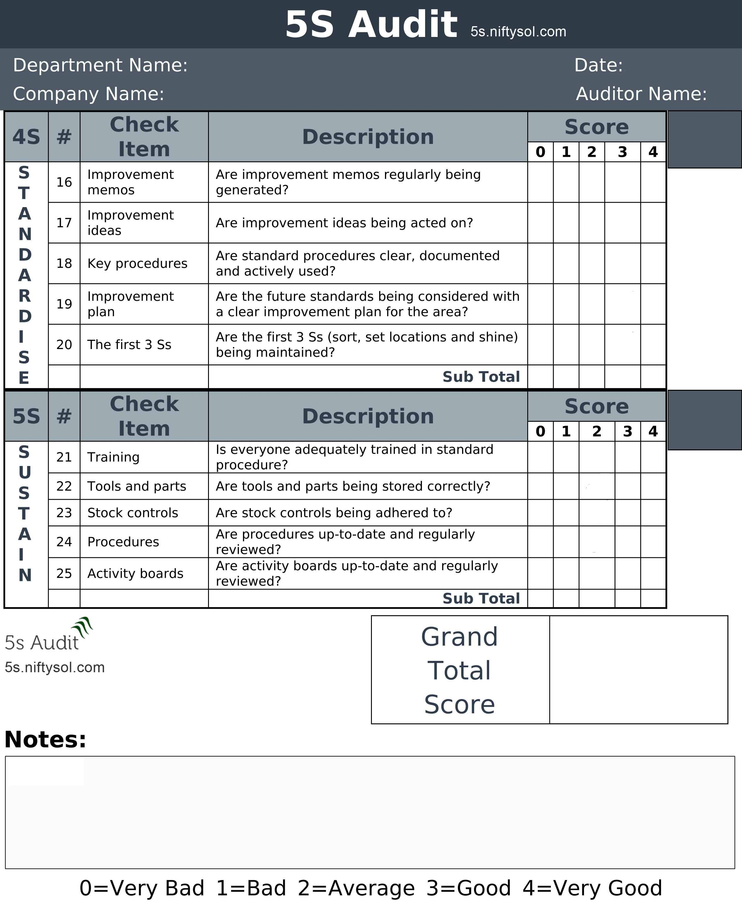 Safety Audit Checklist Template Excel