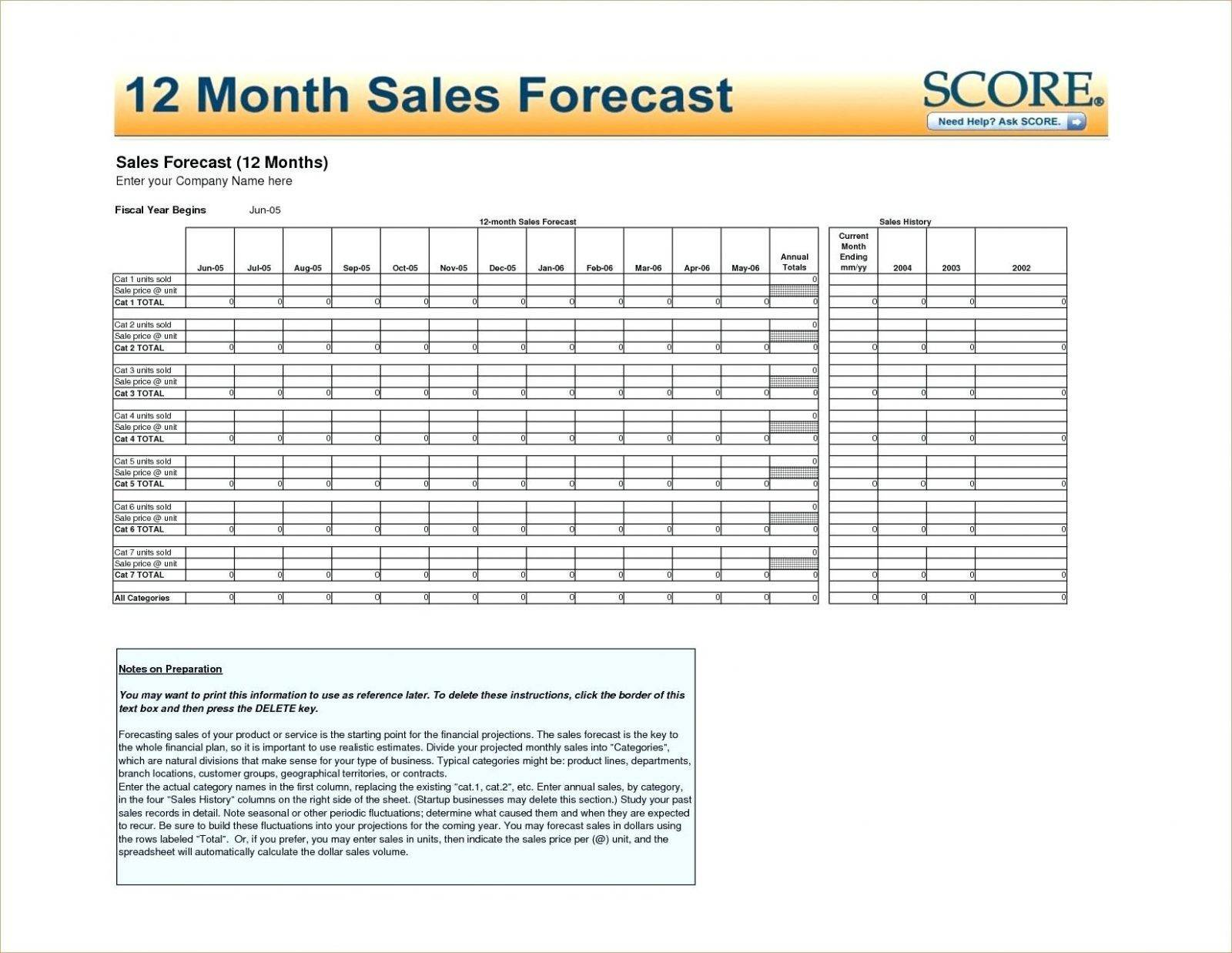 Sales Budget Forecast Template