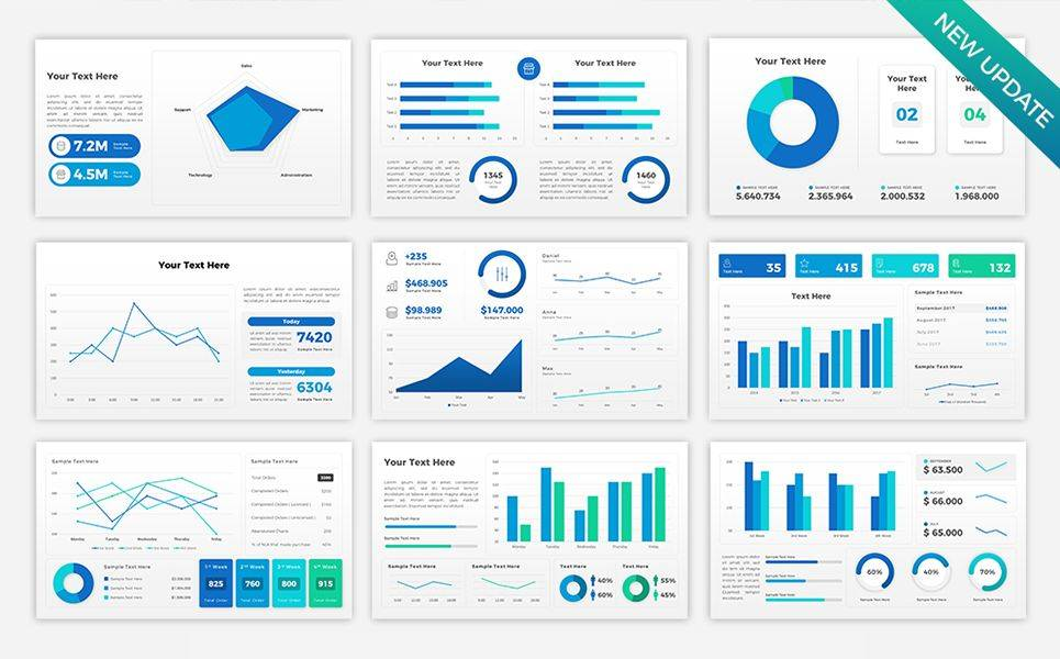 Sales Dashboard Templates