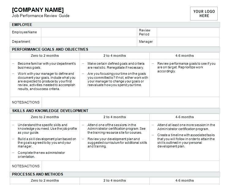 Sales Employee Evaluation Form Templates