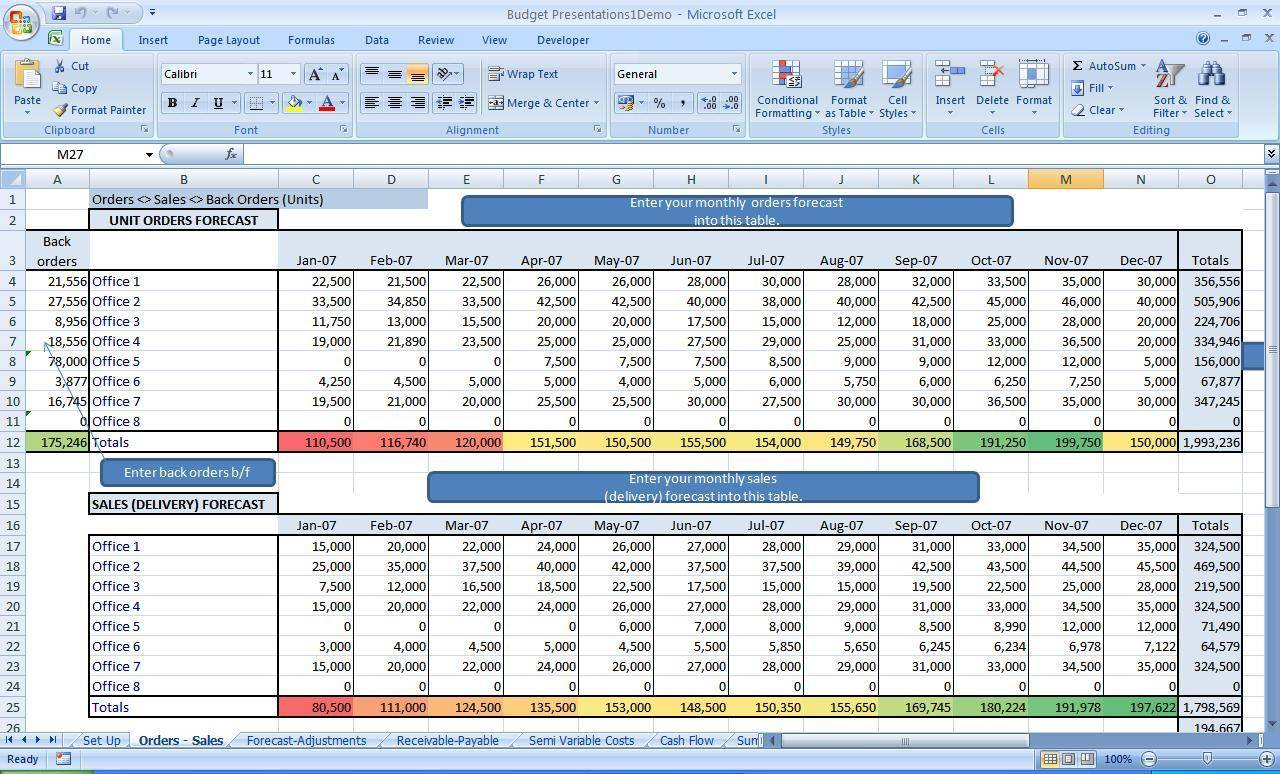 Sales Forecast Template For Startup Business