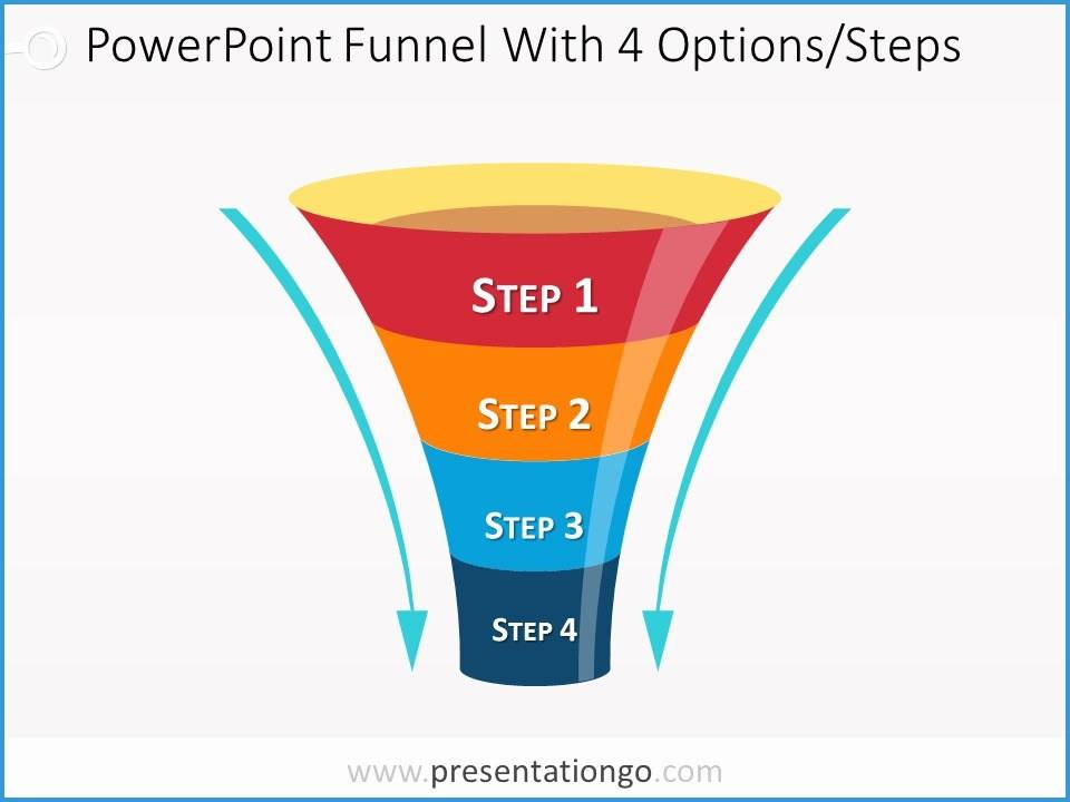 Sales Funnel Template Psd