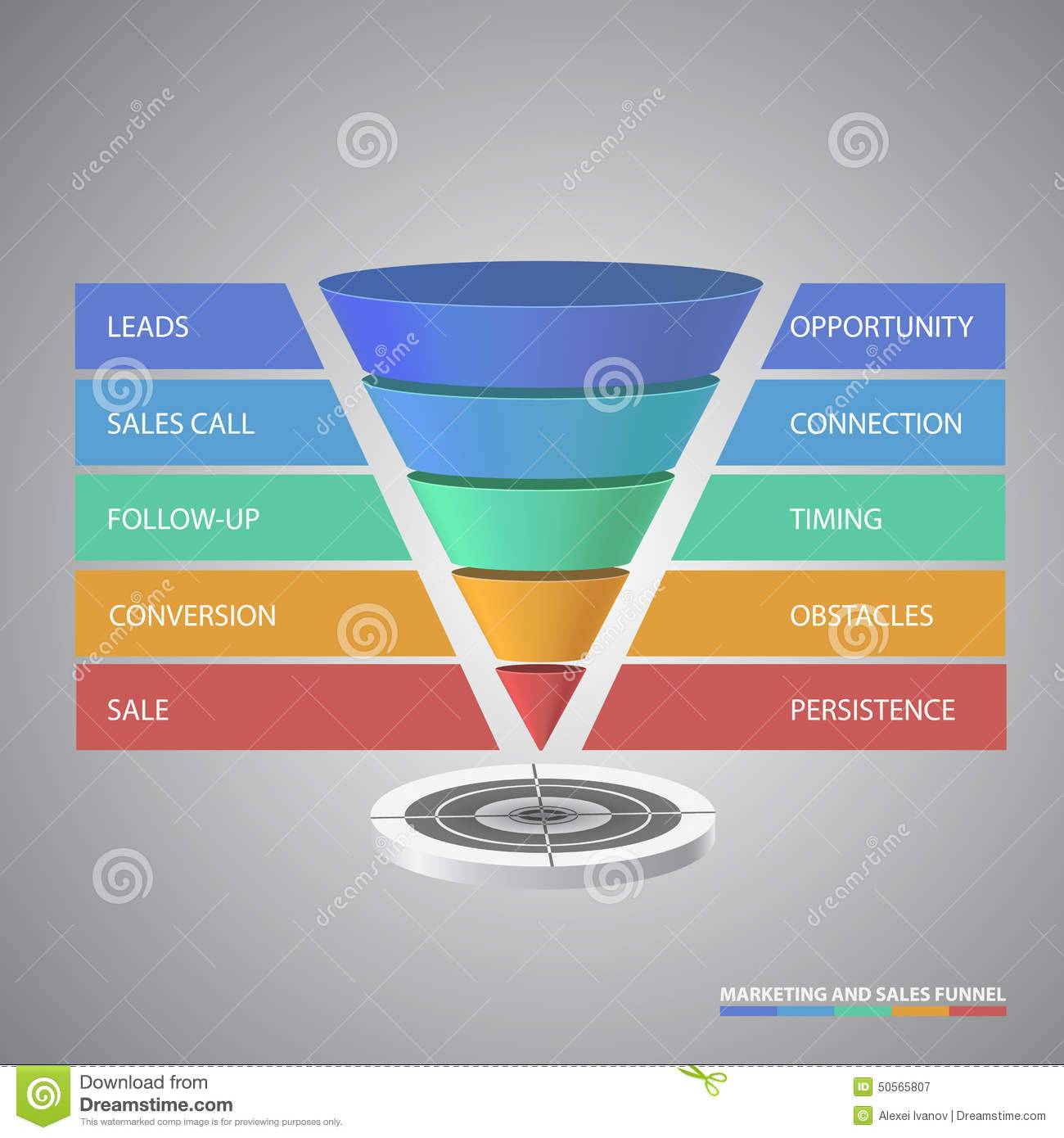 Sales Funnel Web Templates