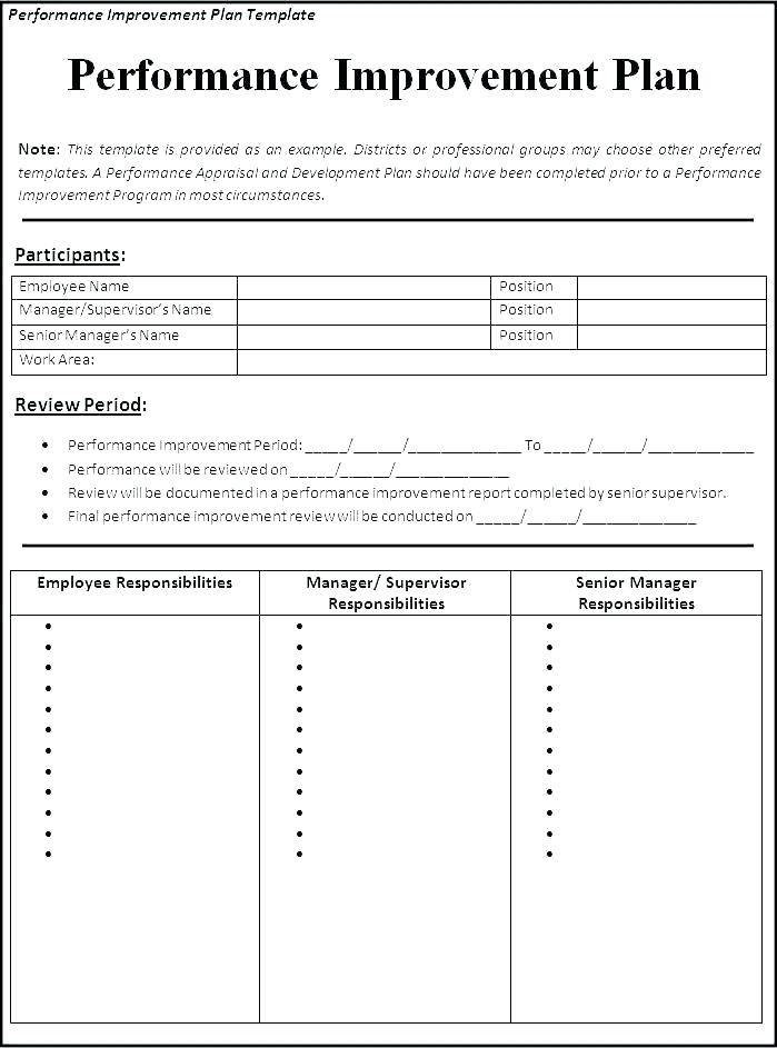 Sales Incentive Plan Template