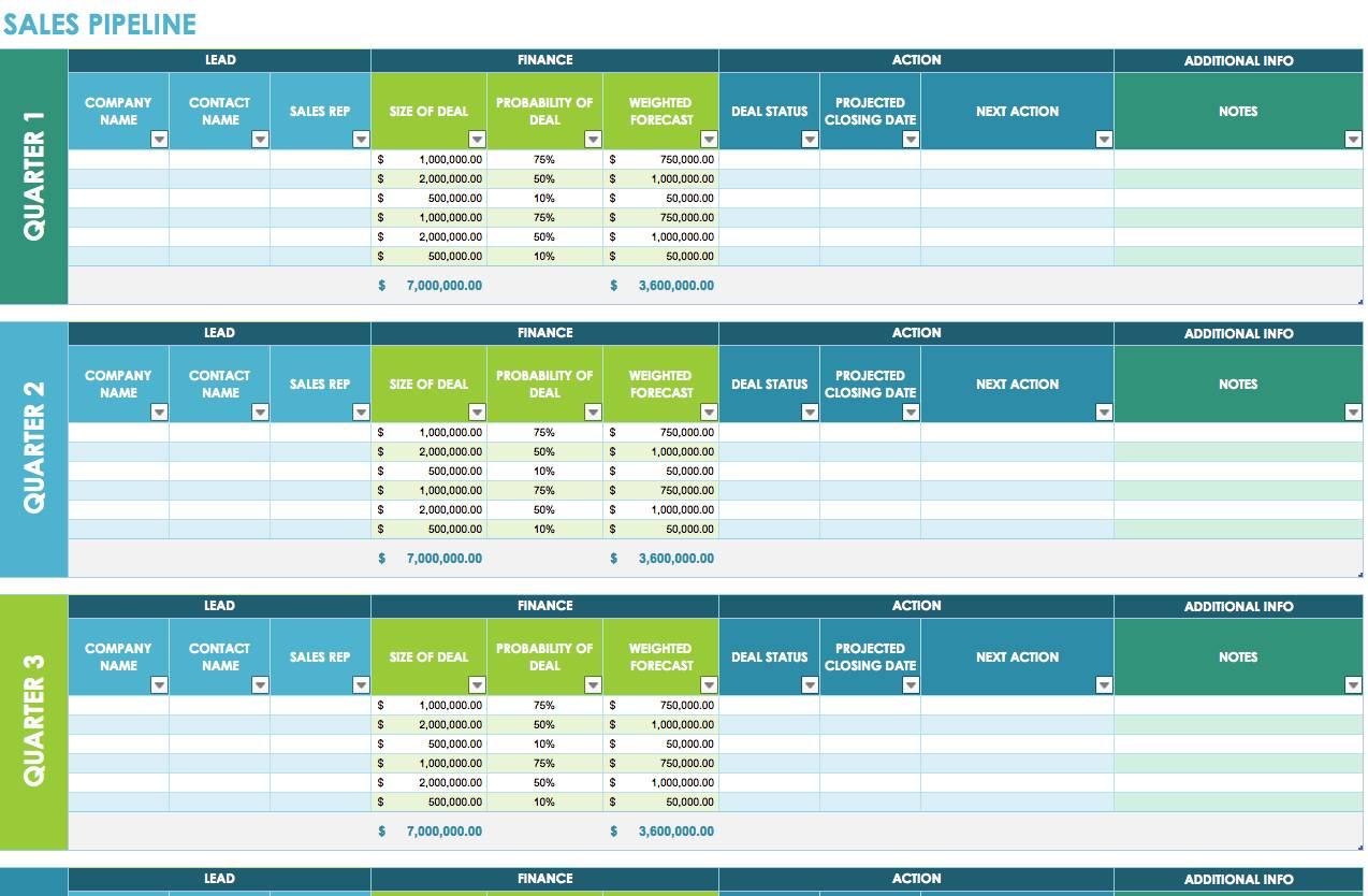 Sales Order Tracking Excel Template