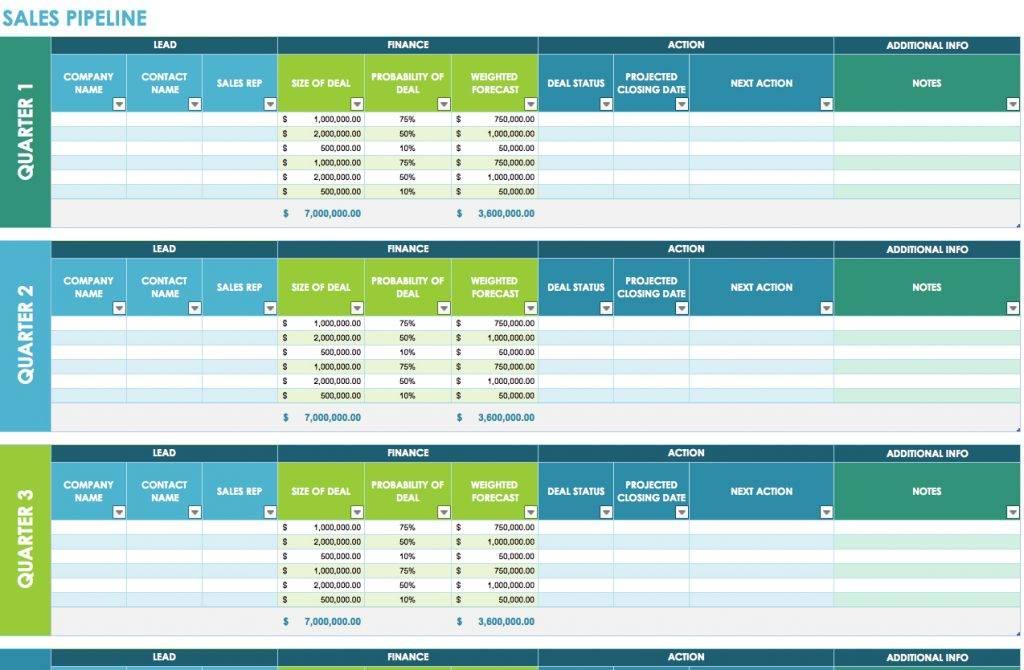 Sales Pipeline Report Excel Template