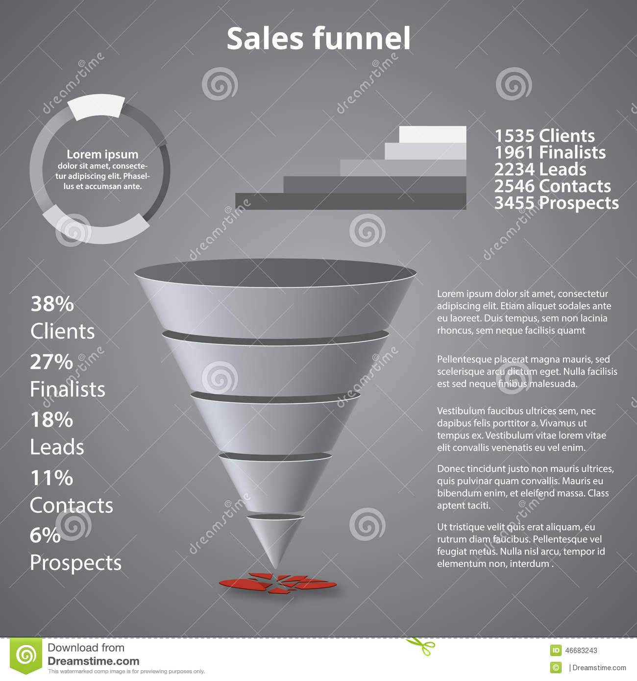 Sales Presentation Layout