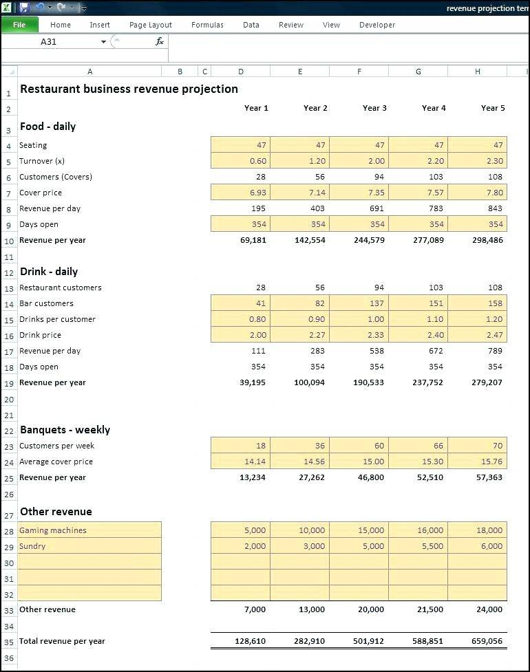 Sales Projections Template