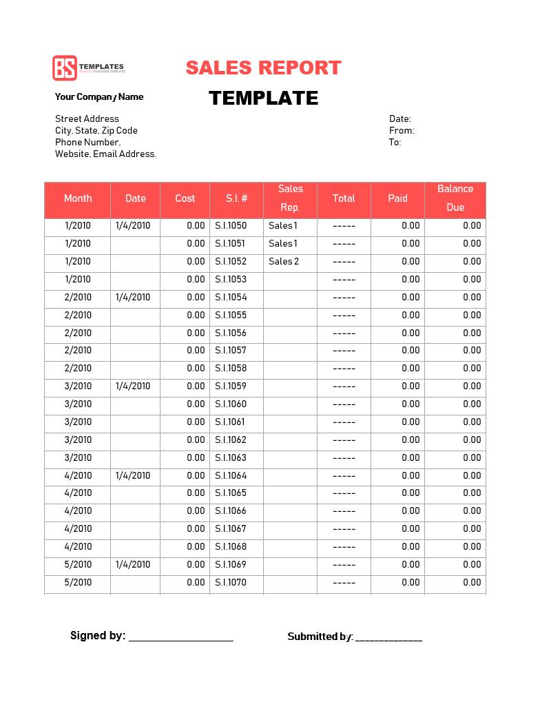 Sales Report Format Excel