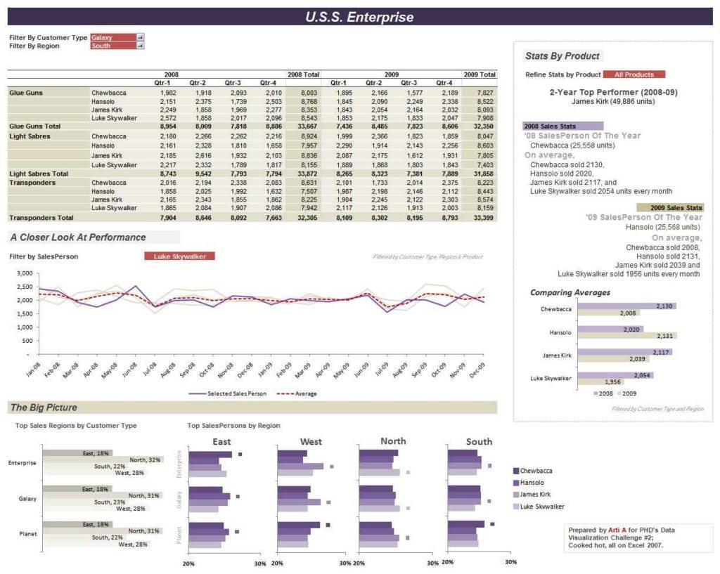 Sales Tax Spreadsheet Templates