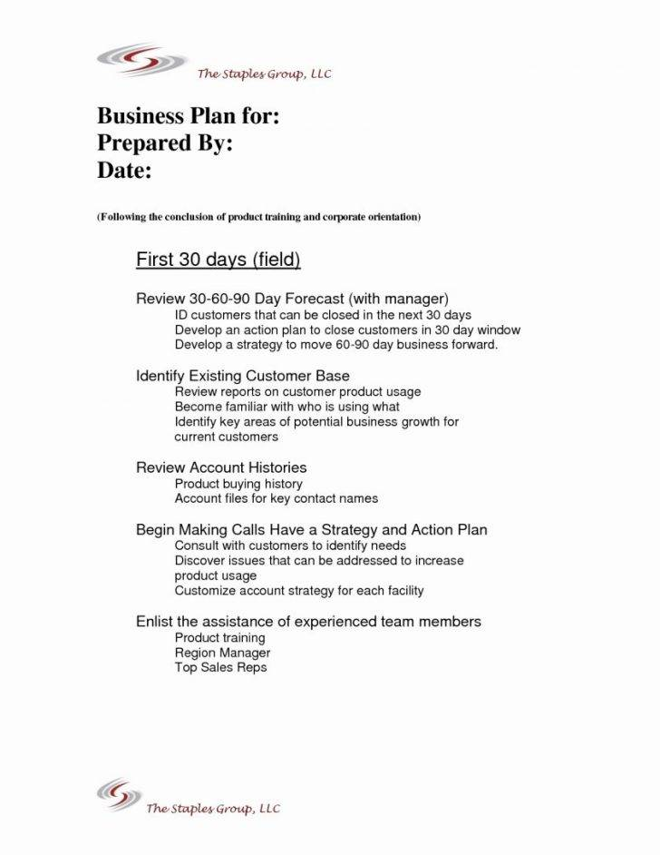 Sales Territory Business Plan Examples