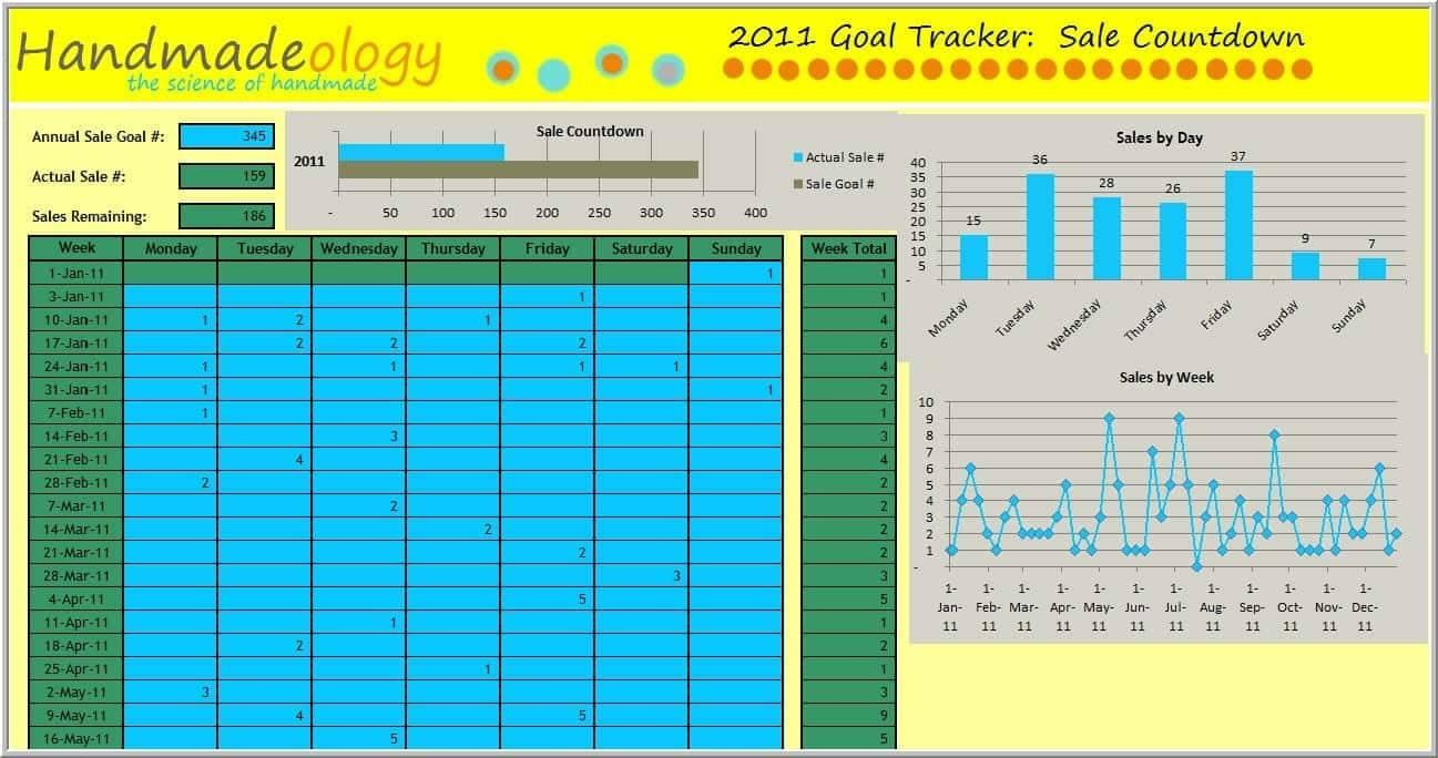 Sales Tracking Spreadsheet Template Excel Free