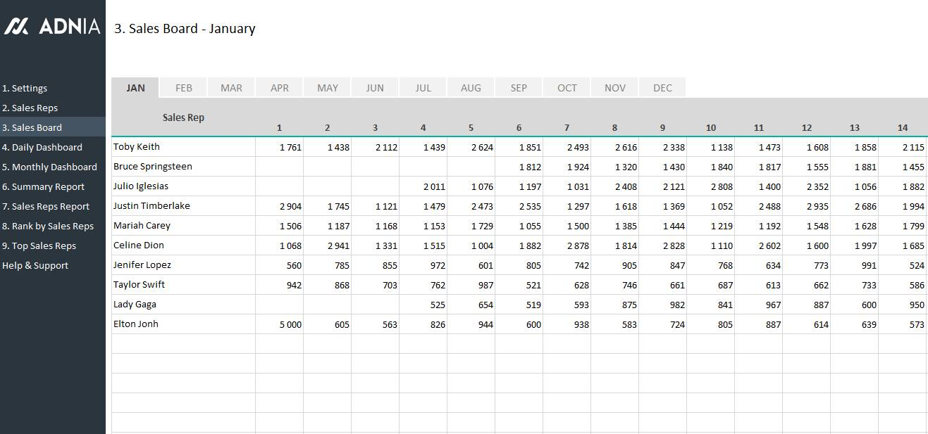 Sales Tracking Template Excel Free Download