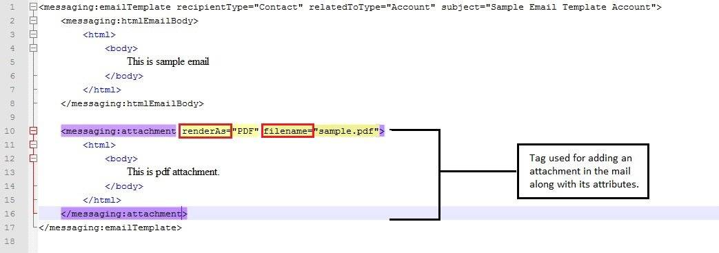 Salesforce Email Templates Attachment