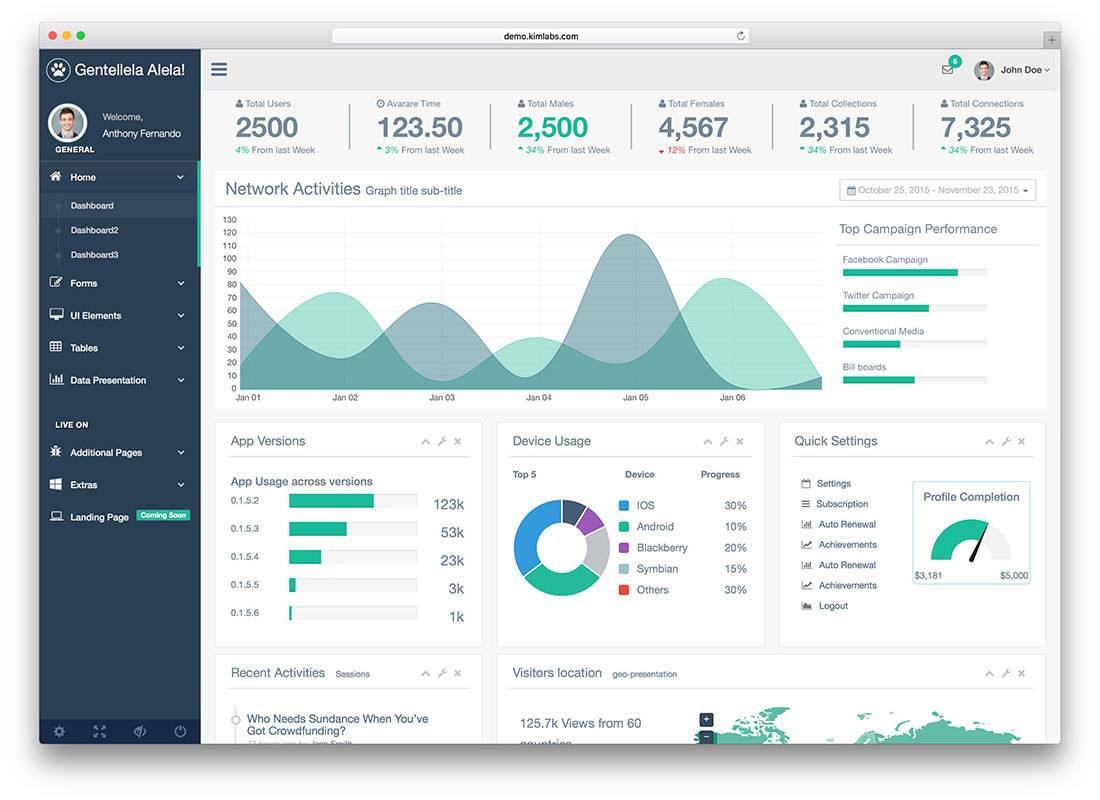 Sample Dashboard Templates Bootstrap