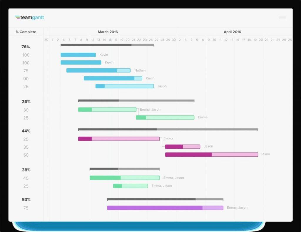 Sample Gantt Chart Template