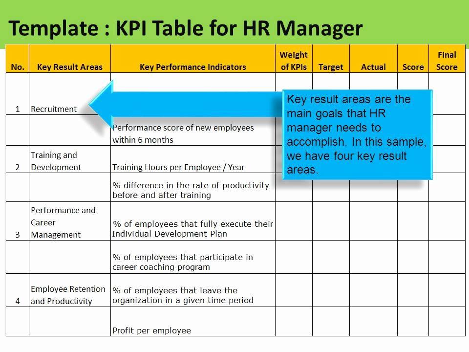 Sample Kpi Report Template