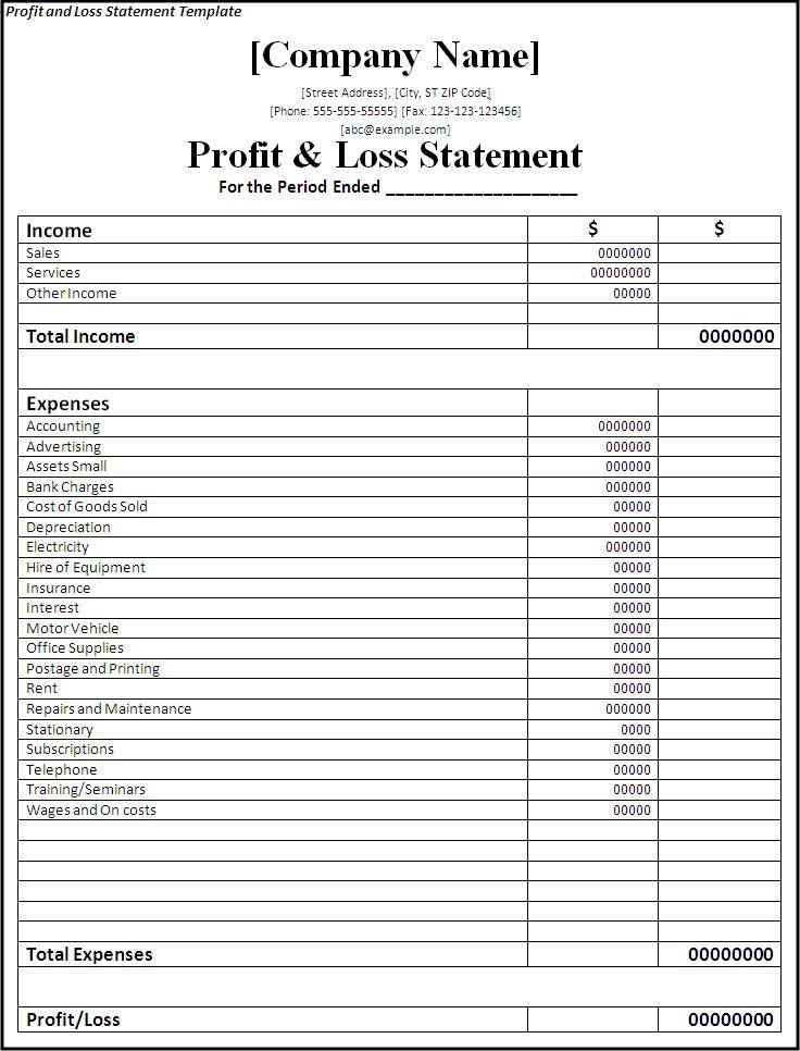Sample Profit And Loss Account For Small Business
