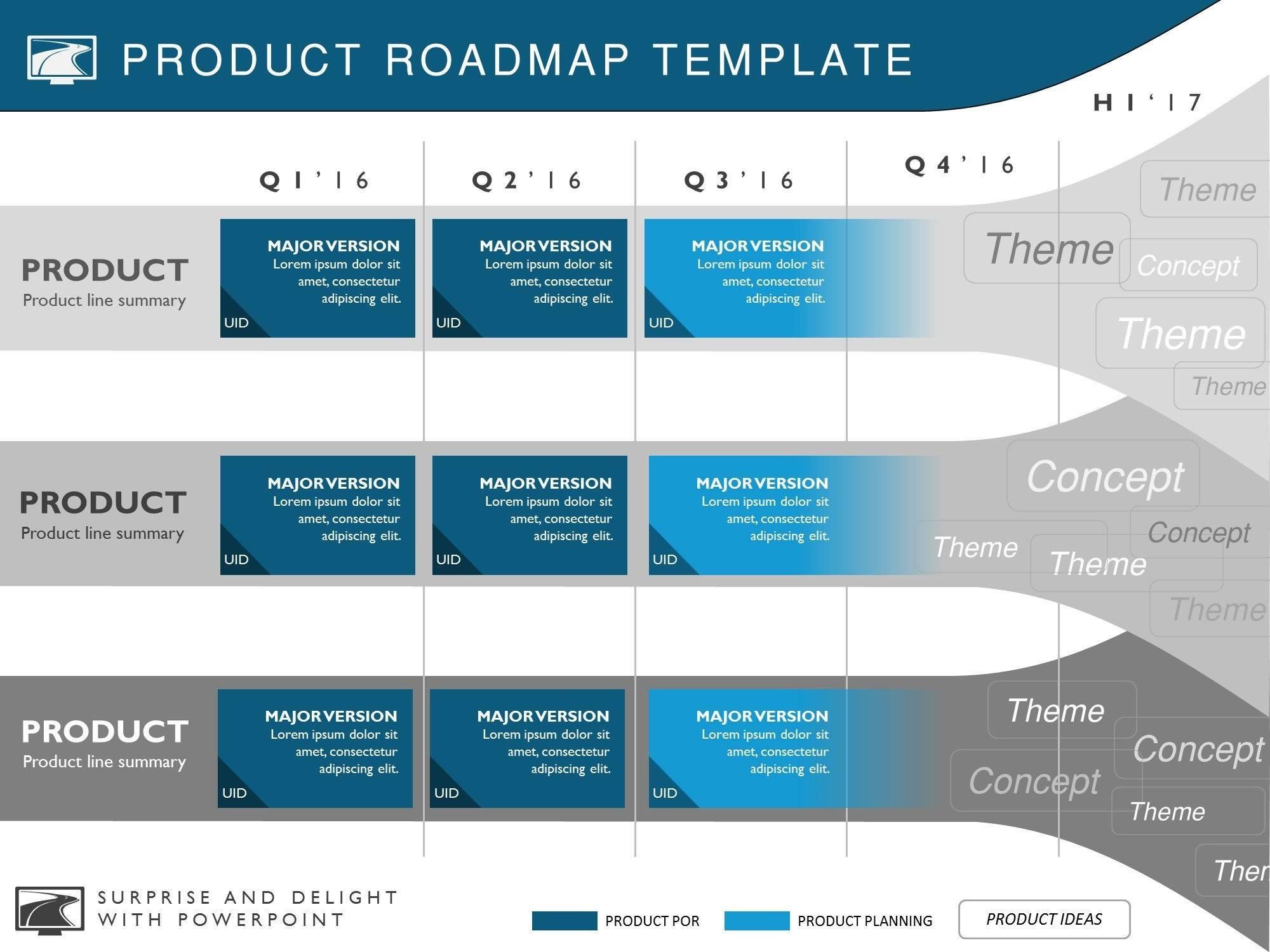 Sample Roadmap Templates