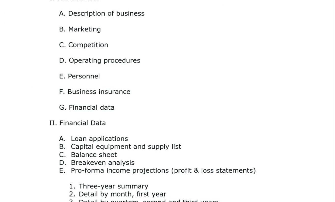 Sba.gov Business Plan Examples