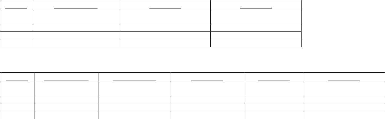 School Rotation Schedule Template