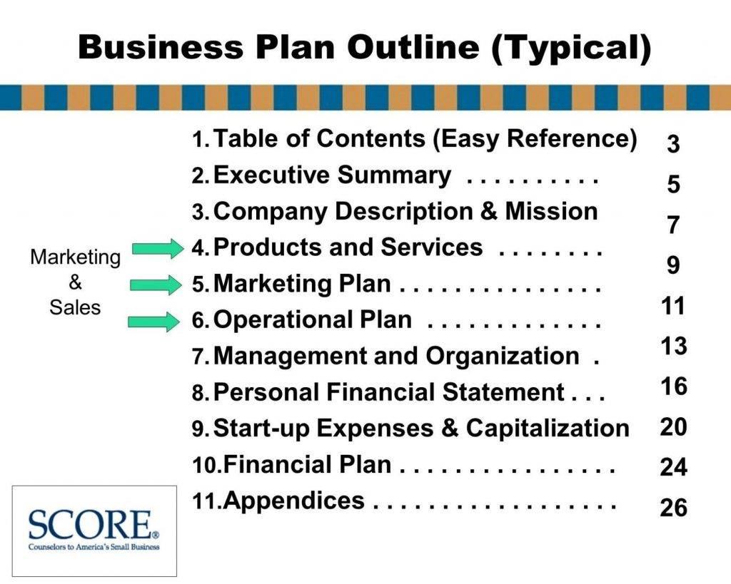 Score.org Business Plan Template