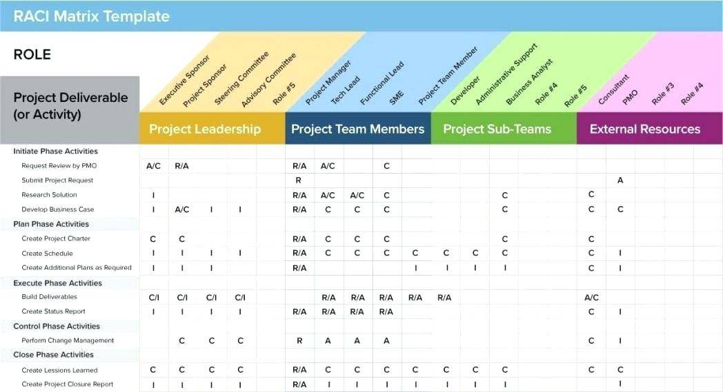 Scrum Excel Template Download