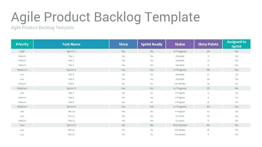 Scrum Product Backlog Template With Priority Overview