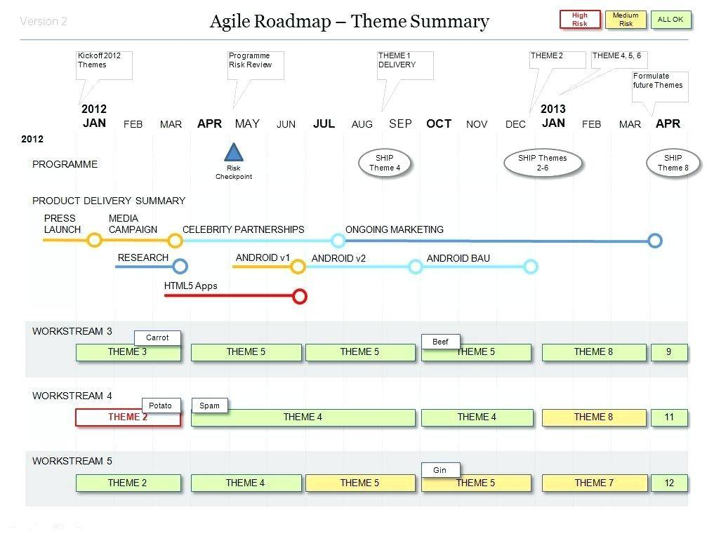 Scrum Product Roadmap Template