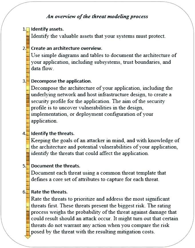Security Threat Assessment Form