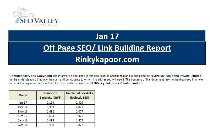 Seo Analysis Report Template