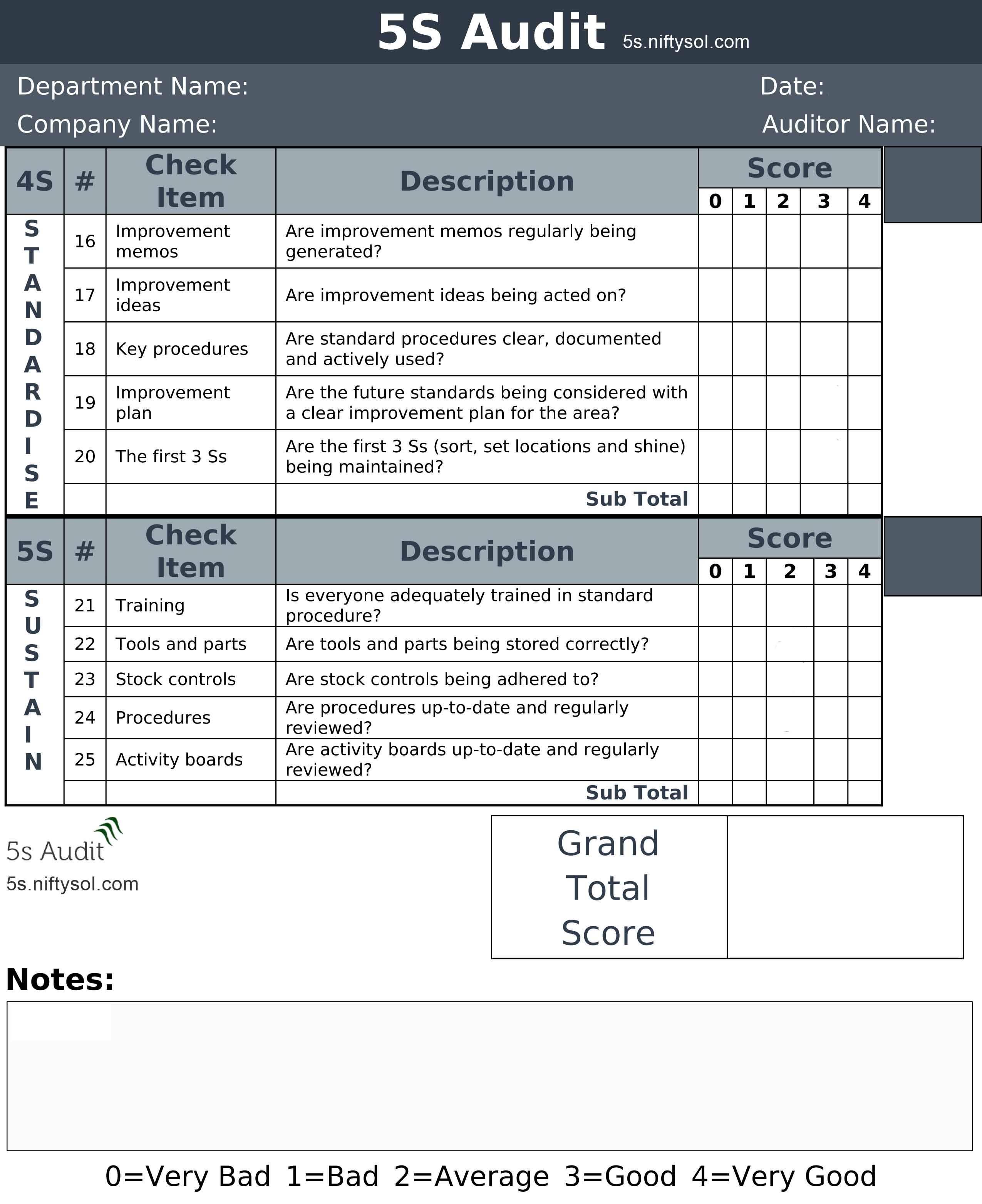 Seo Audit Template 2017