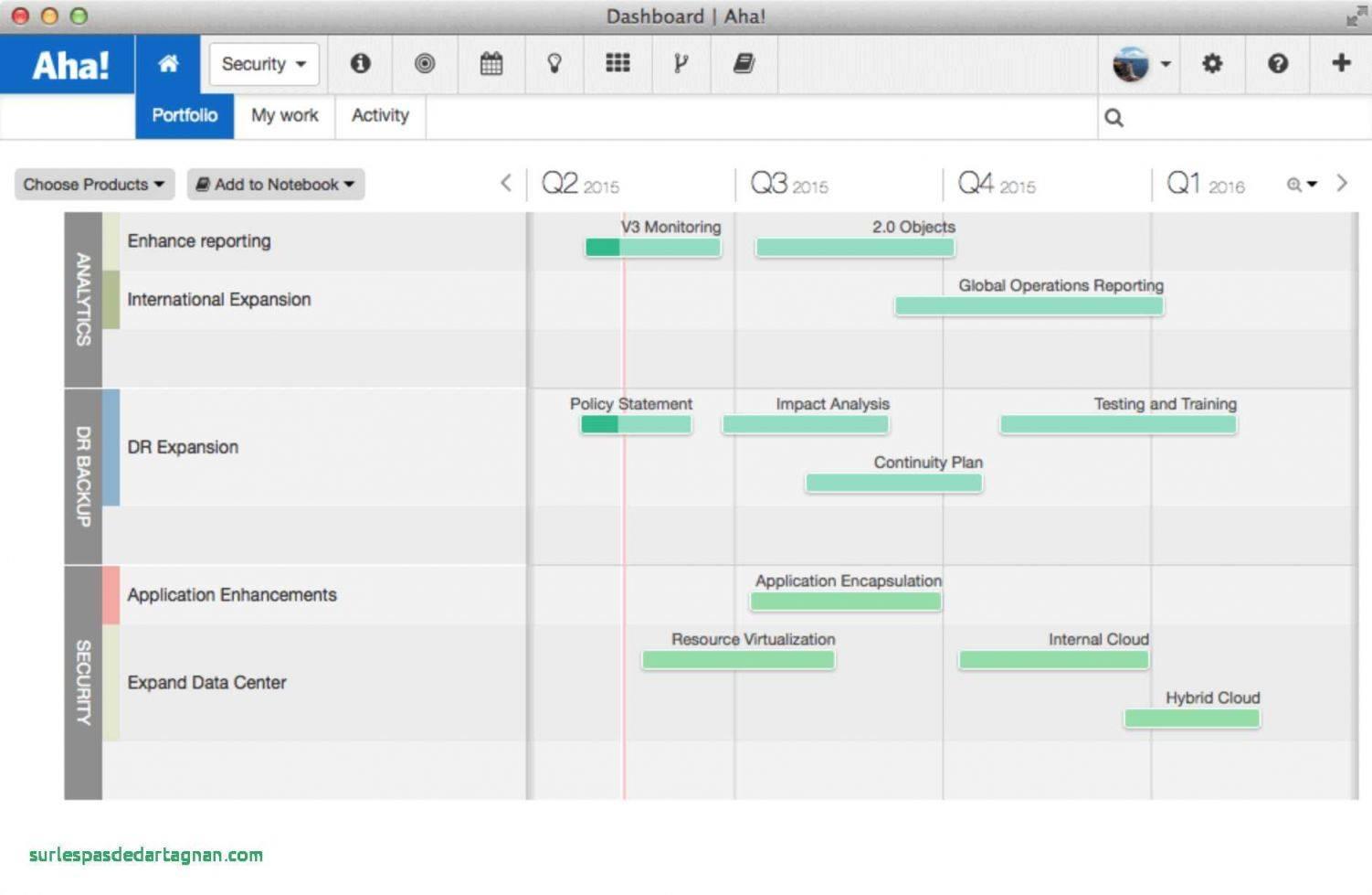 Sharepoint Roadmap Template