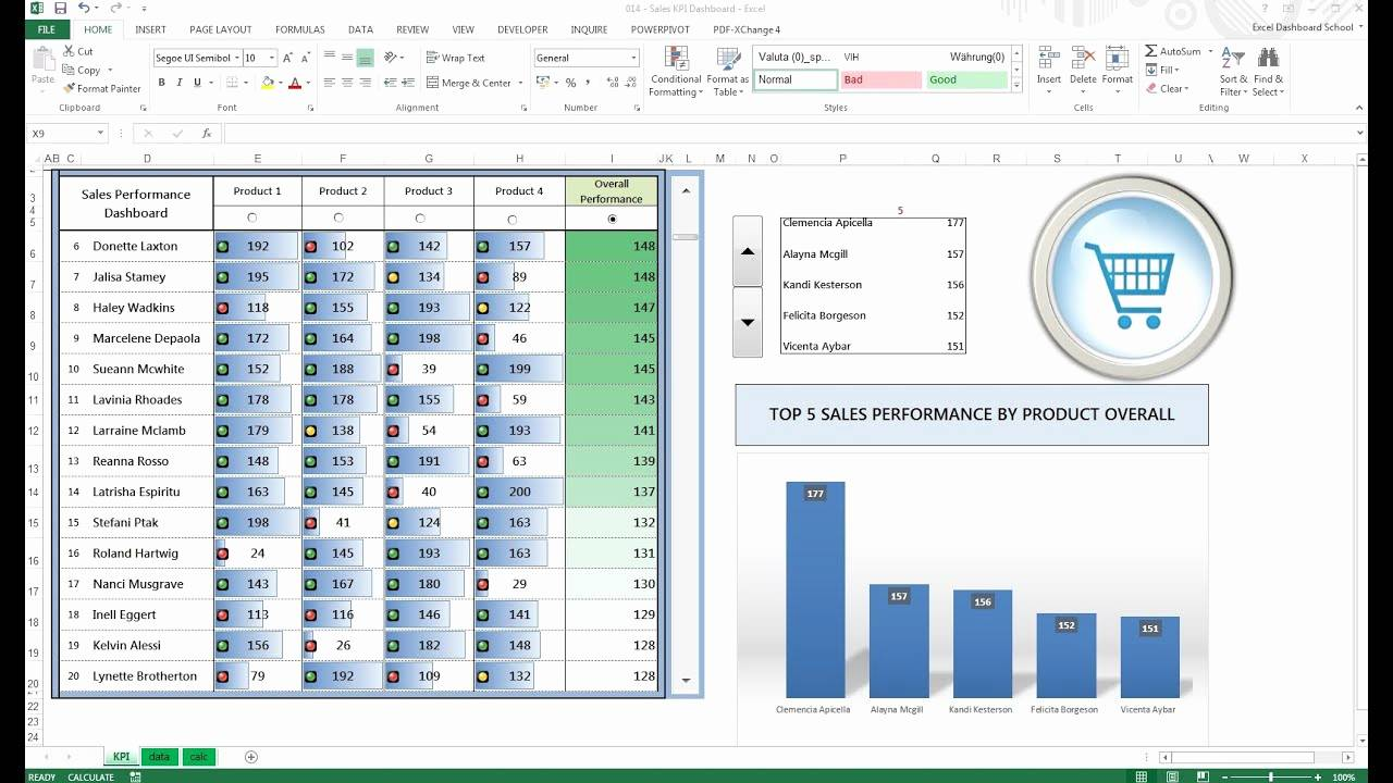 Simple Excel Dashboard Templates