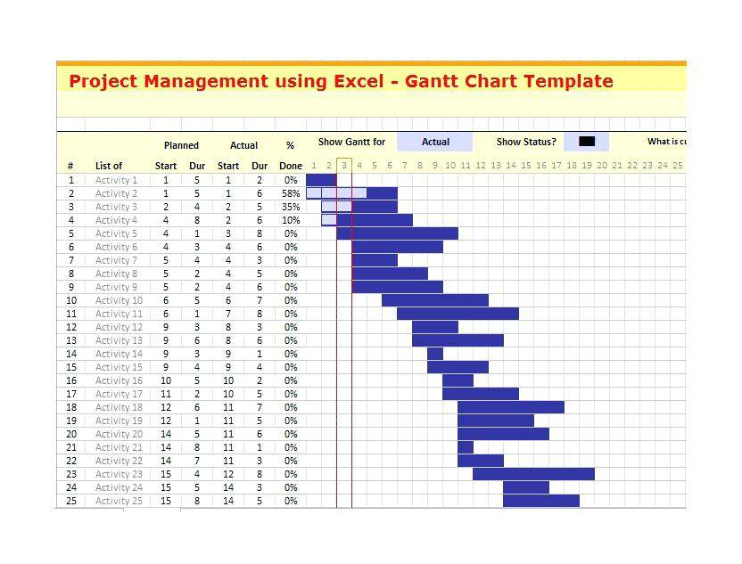 Simple Excel Gantt Chart Template Free