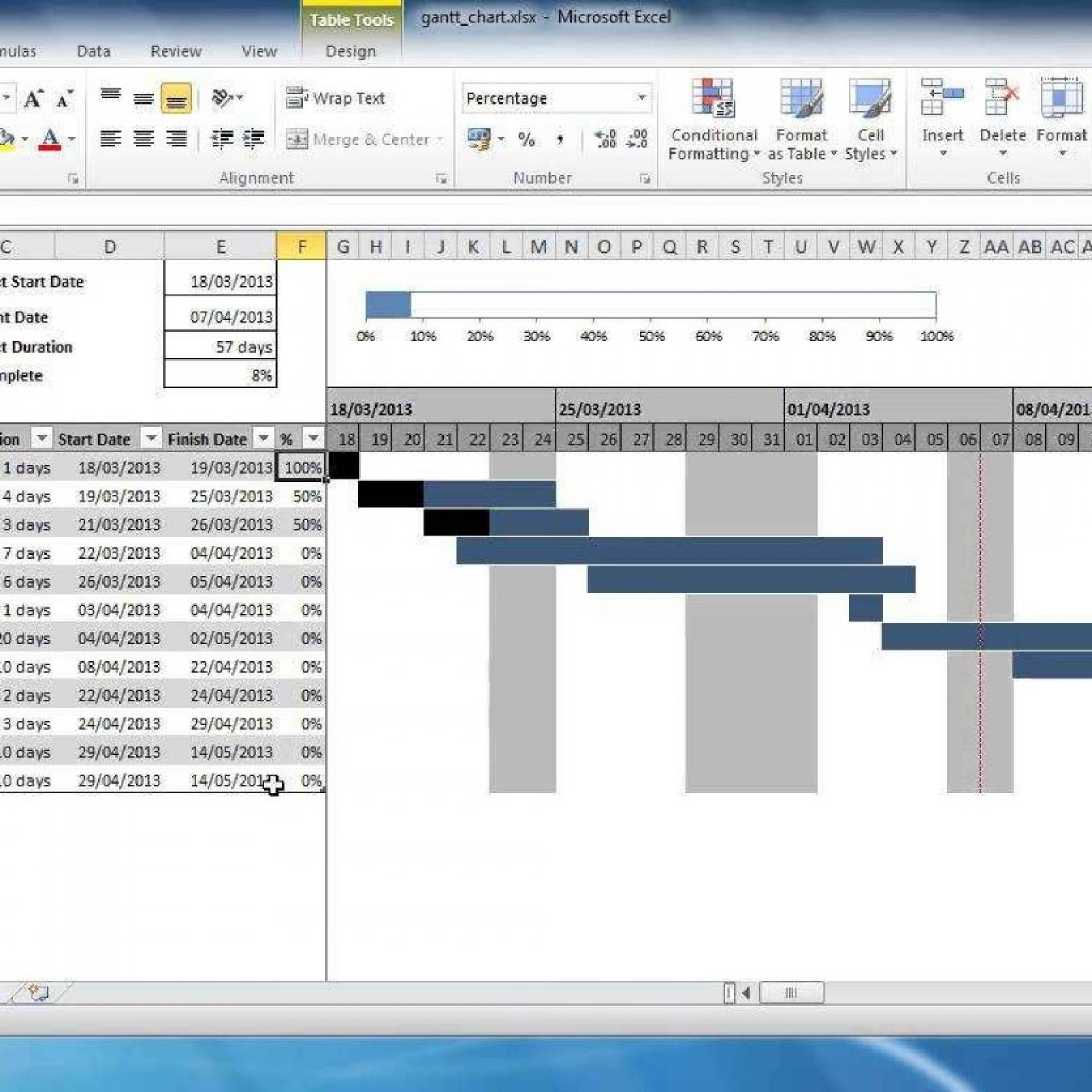 Simple Gantt Chart Templates Excel