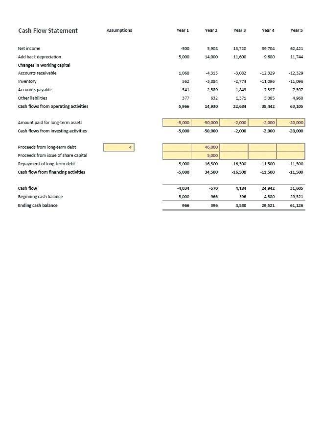 Simple Income Projection Template