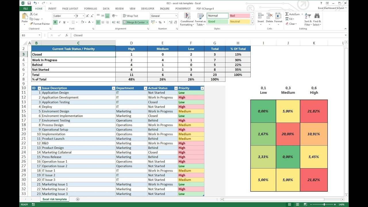 Simple Project Management Template Excel Free