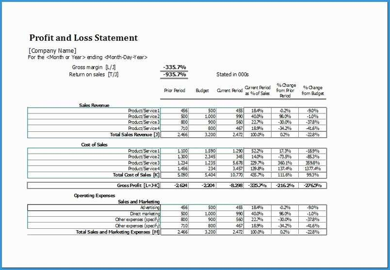 Simple Year To Date Profit And Loss Statement Template