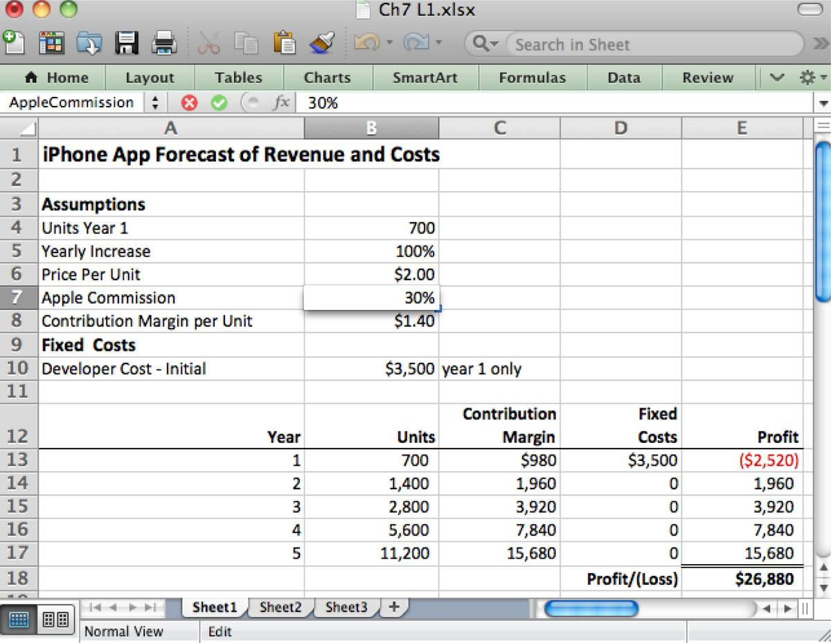 Small Business Excel Spreadsheet Templates