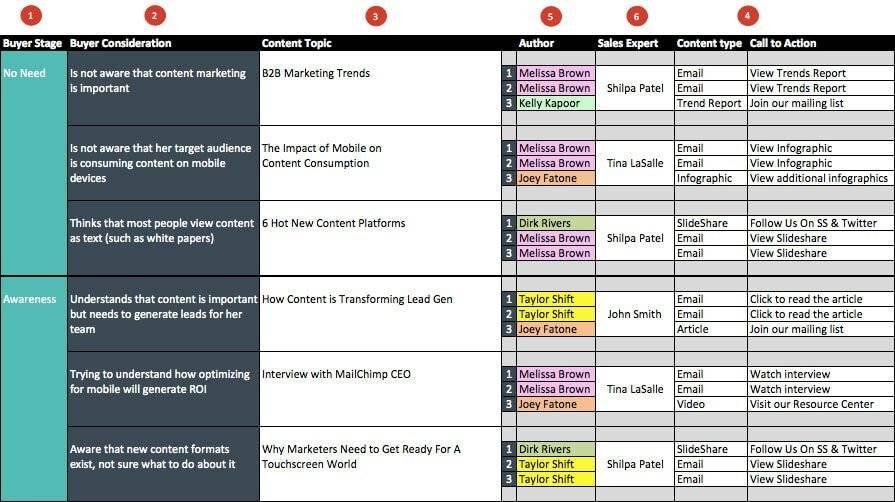 Social Media Marketing Editorial Calendar Template